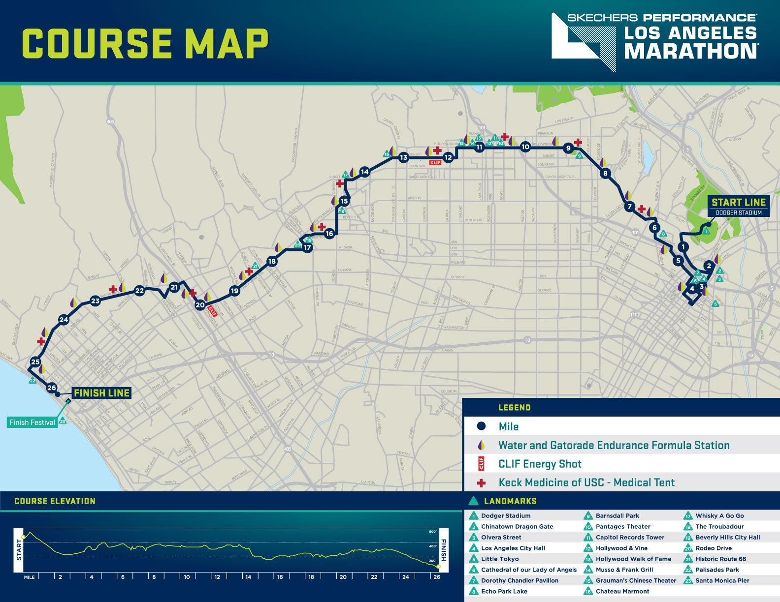 Red Line Los Angeles Subway Map.La Marathon